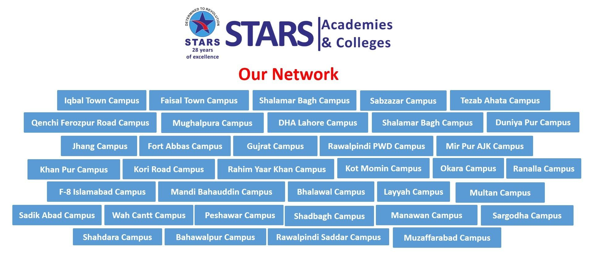 Star Academy | Stars Entry Test | Stars Academy Lahore